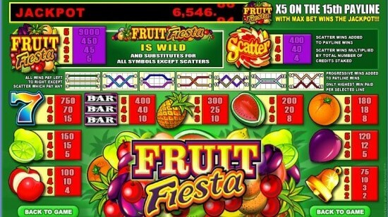 Blackjack Ballroom's Fruit Themed Promos